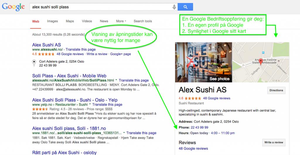 Alex Sushi Google Bedriftsoppføring